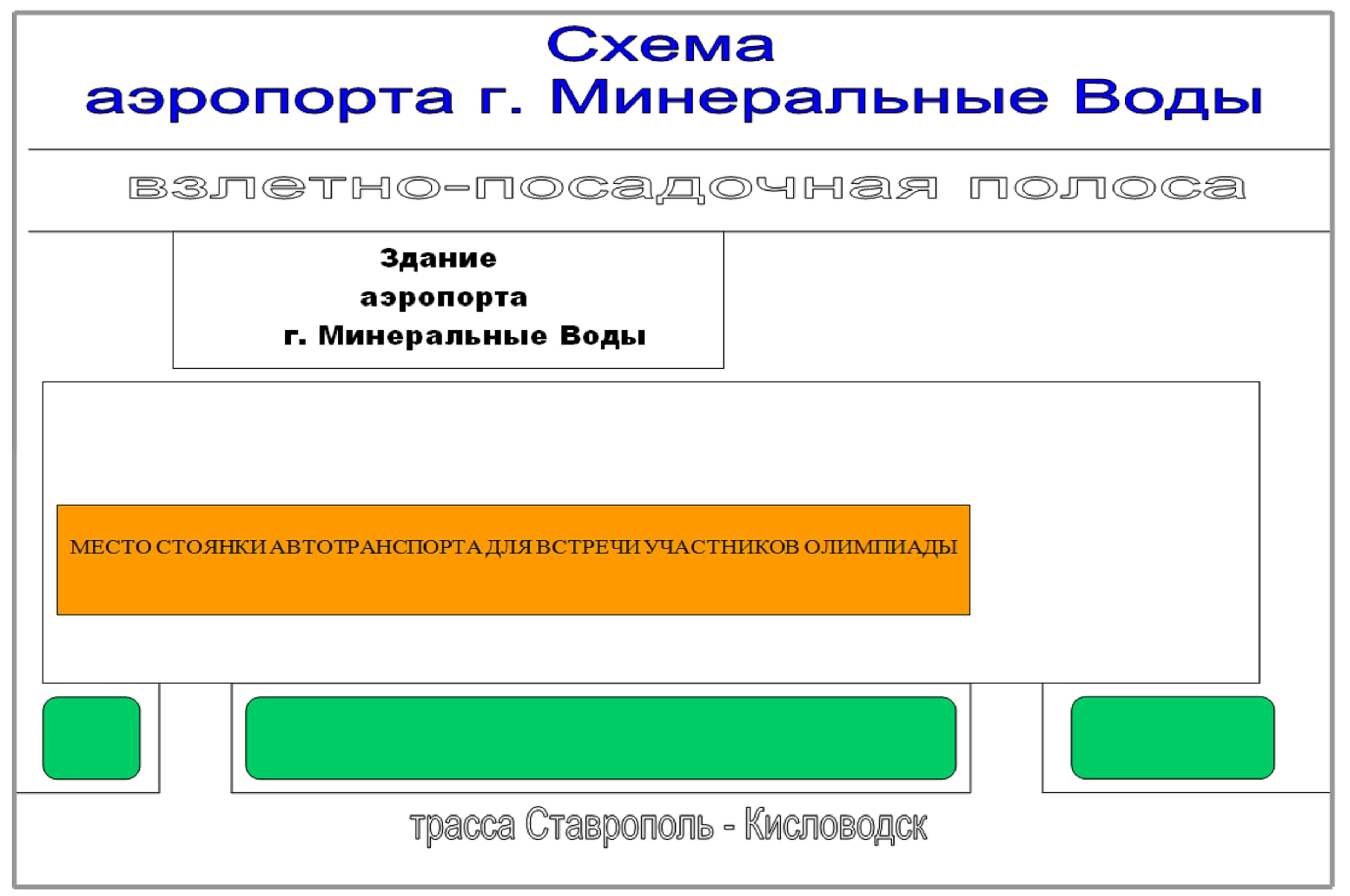 Схема аэропорта минводы